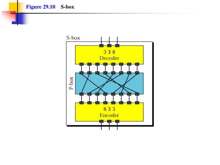 Figure 29.10