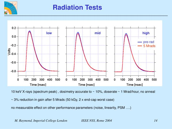 Radiation Tests