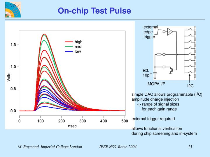 On-chip Test Pulse