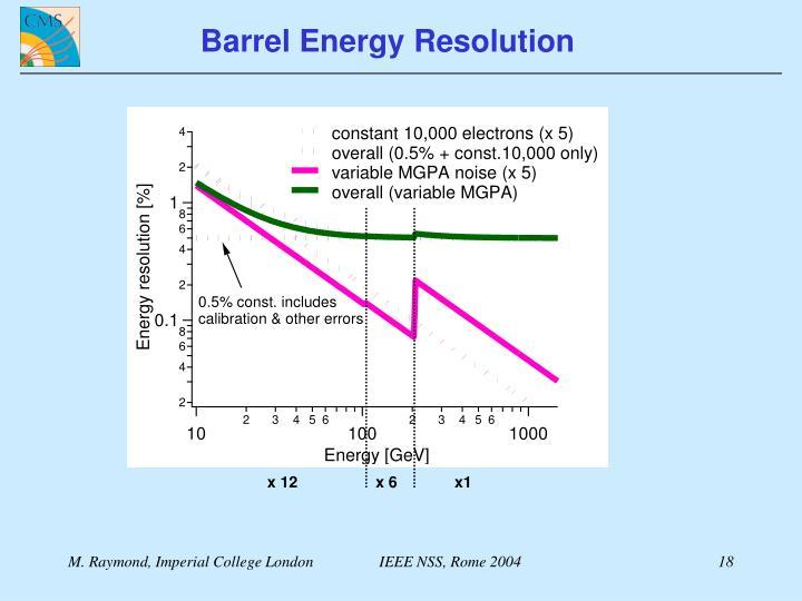 Barrel Energy Resolution