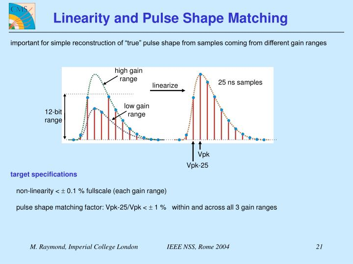 Linearity and Pulse Shape Matching