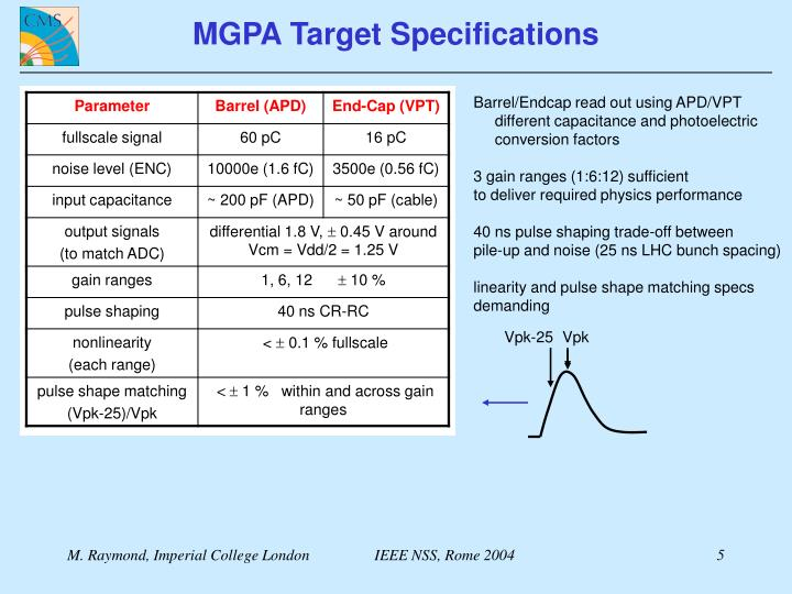 MGPA Target Specifications