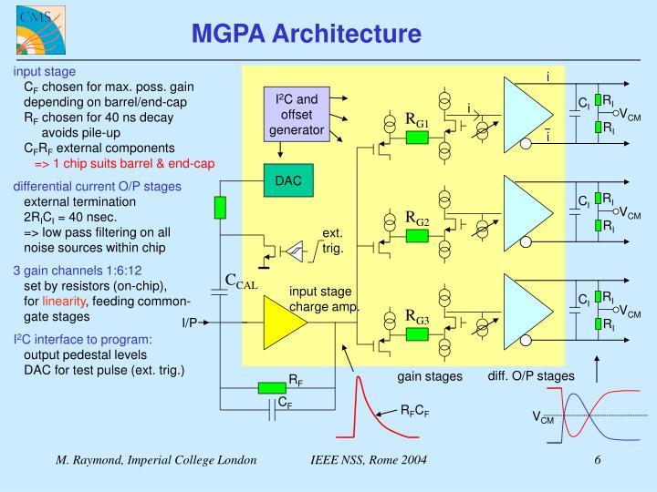 MGPA Architecture