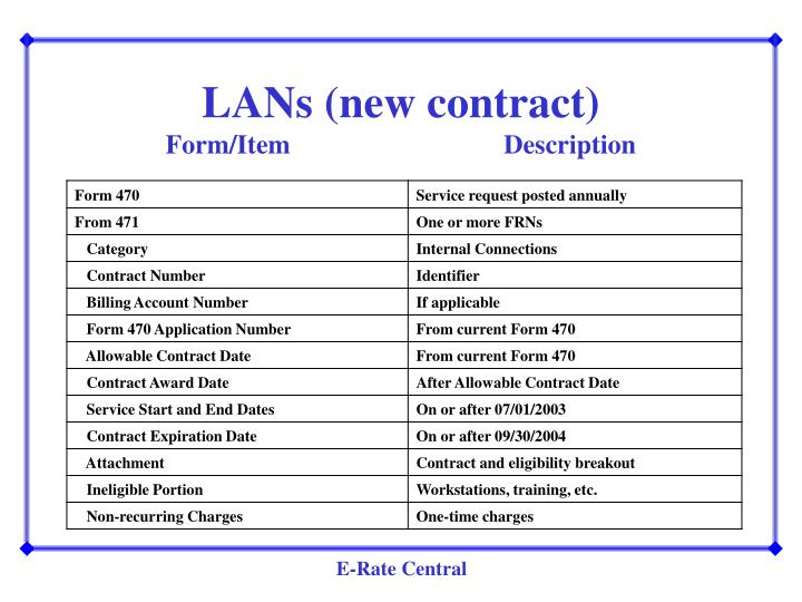 LANs (new contract)