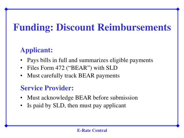 Funding: Discount Reimbursements