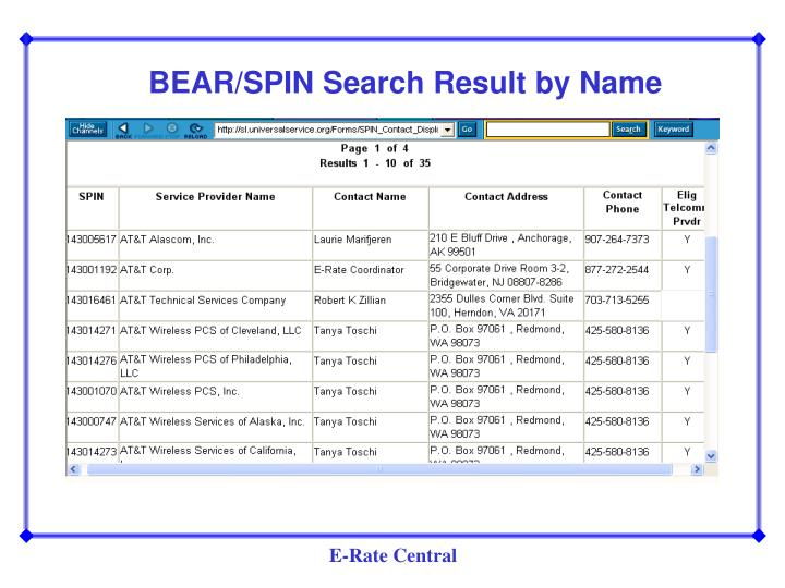 BEAR/SPIN Search Result by Name