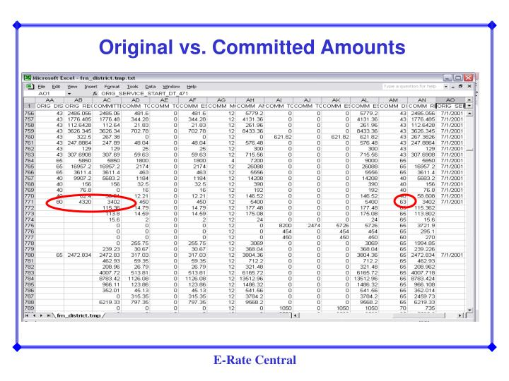Original vs. Committed Amounts