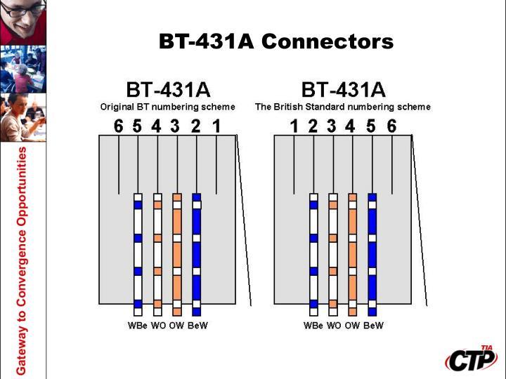 BT-431A Connectors