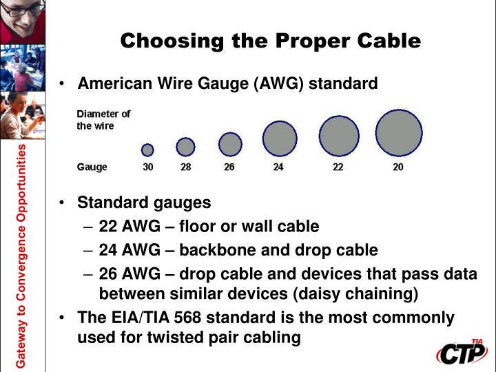 Choosing the Proper Cable