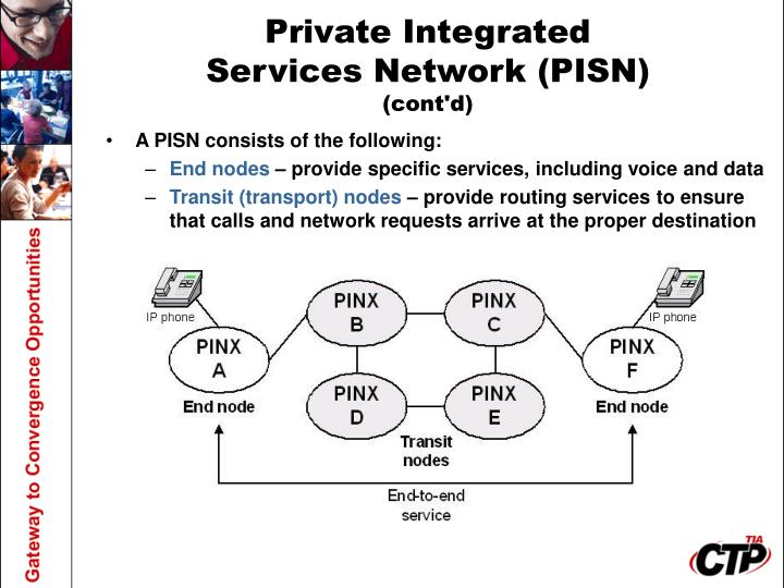 Private Integrated