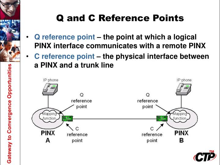 Q and C Reference Points