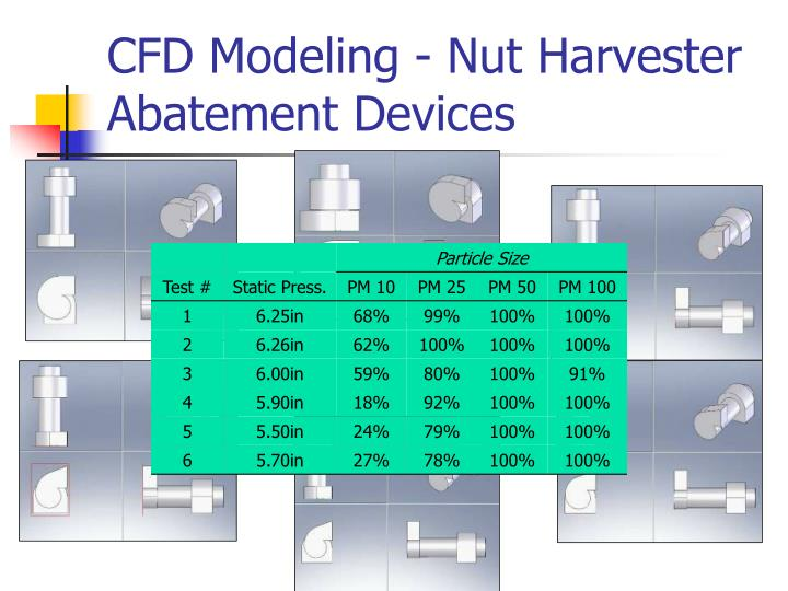 CFD Modeling - Nut Harvester Abatement Devices