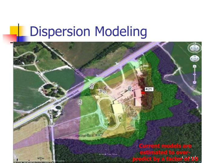 Dispersion Modeling