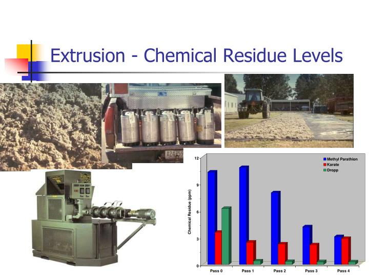 Extrusion - Chemical Residue Levels