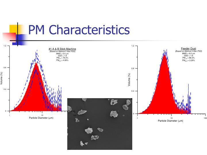 PM Characteristics