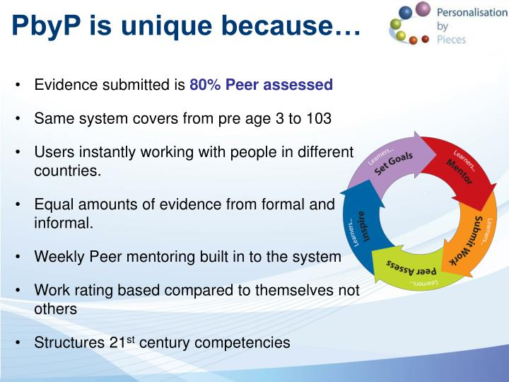 PbyP is unique because…