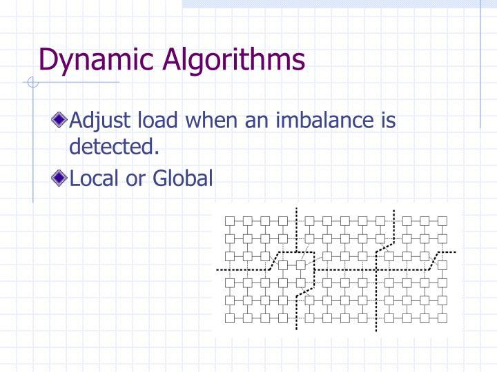 Dynamic Algorithms