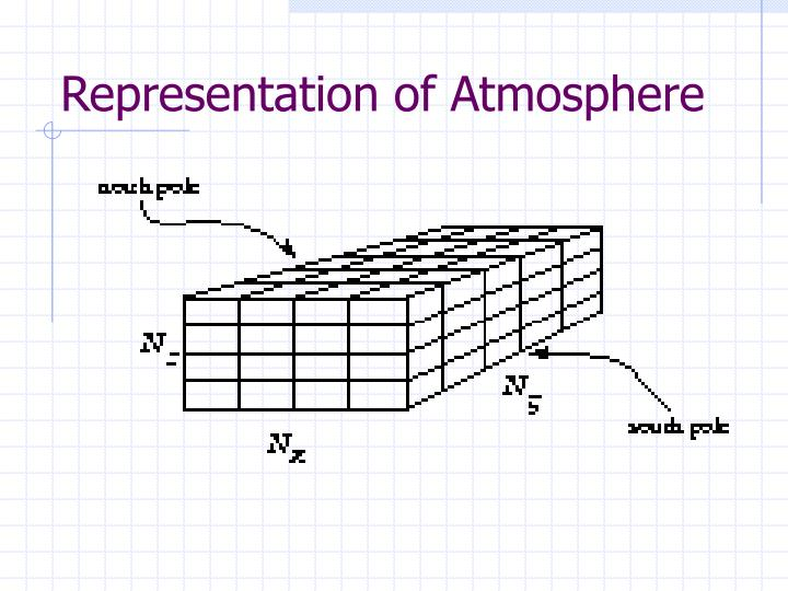 Representation of Atmosphere