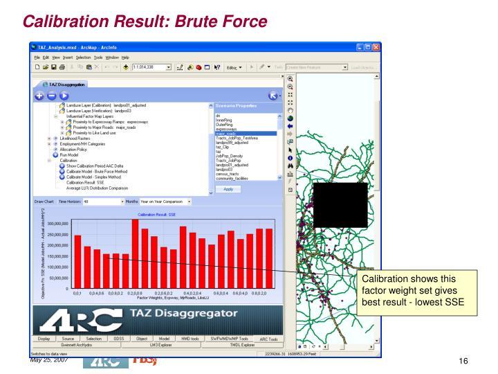 Calibration Result: Brute Force