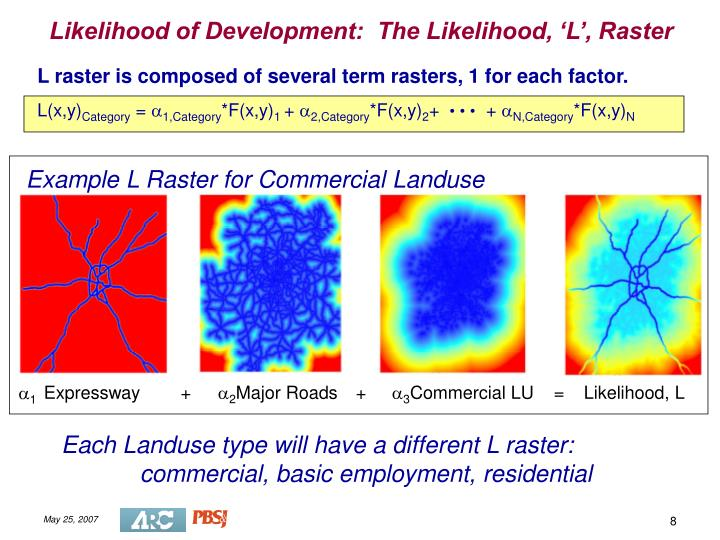 L raster is composed of several term rasters, 1 for each factor.