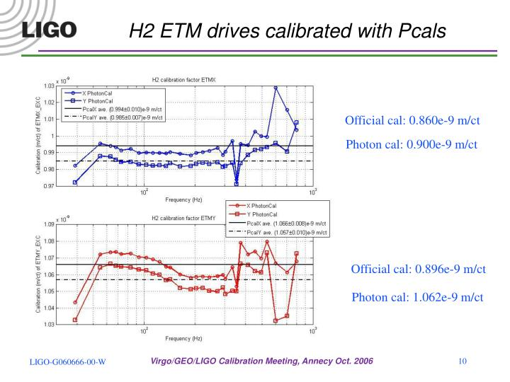 H2 ETM drives calibrated with Pcals