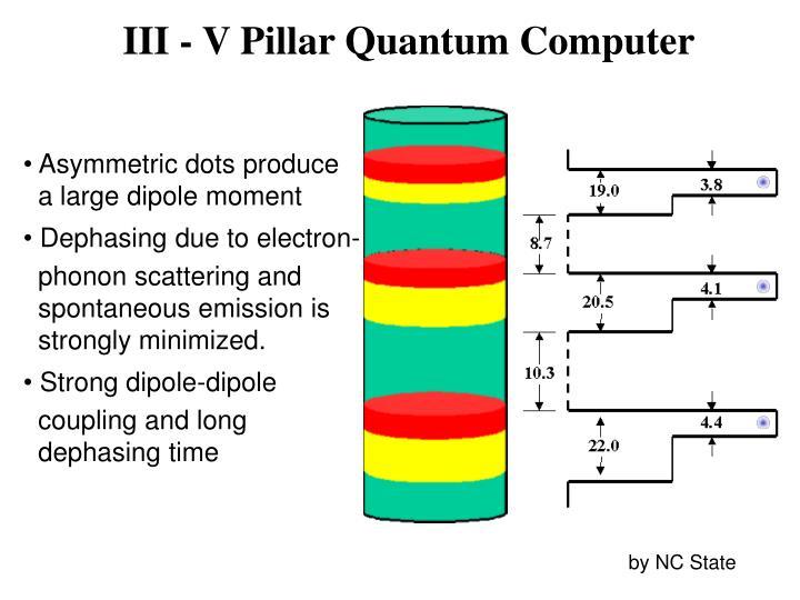 III - V Pillar Quantum Computer