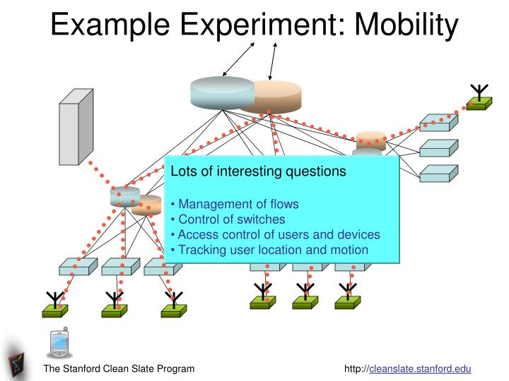 Example Experiment: Mobility