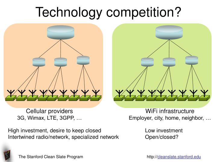 Technology competition?