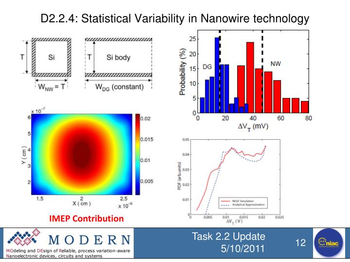 D2.2.4: Statistical Variability in Nanowire technology