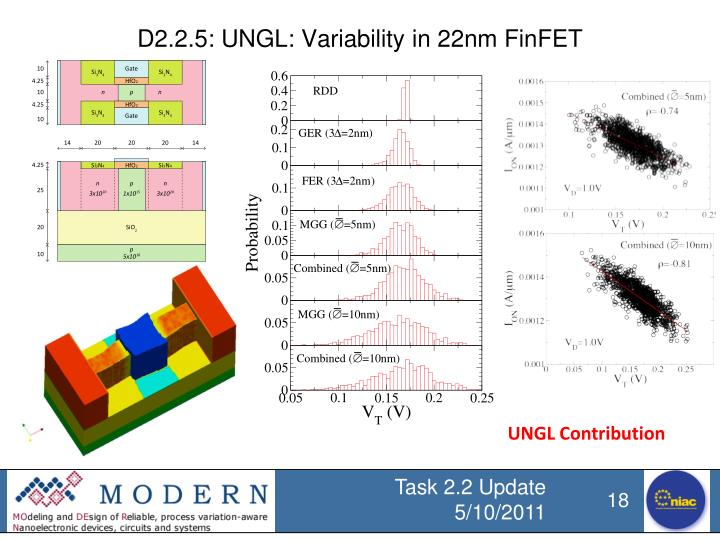 D2.2.5: UNGL: Variability in