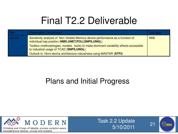 Final T2.2 Deliverable