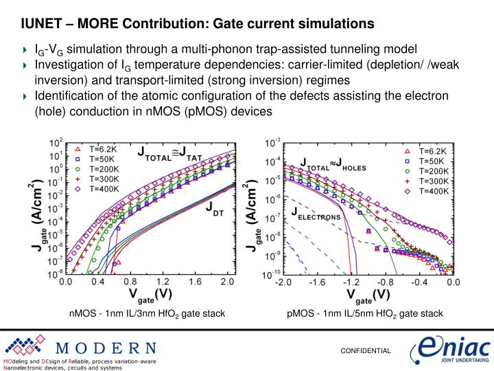IUNET – MORE Contribution: Gate current simulations