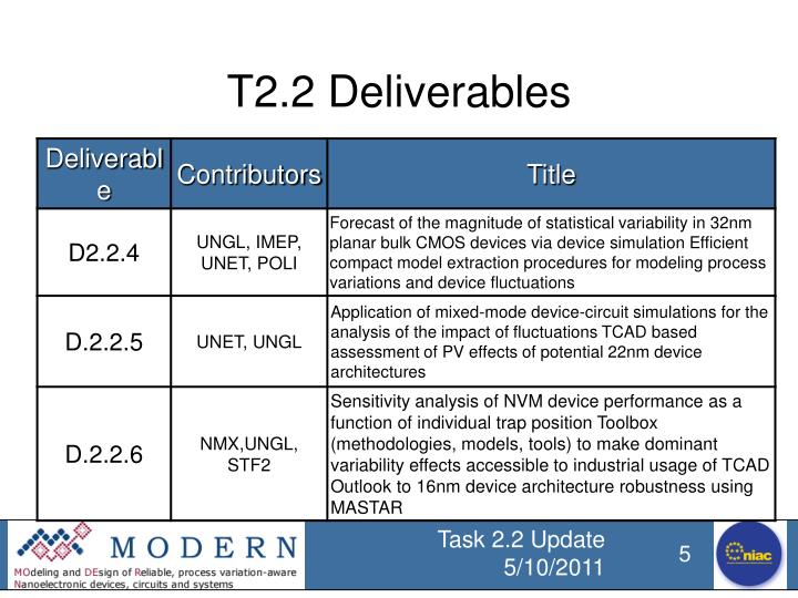 T2.2 Deliverables