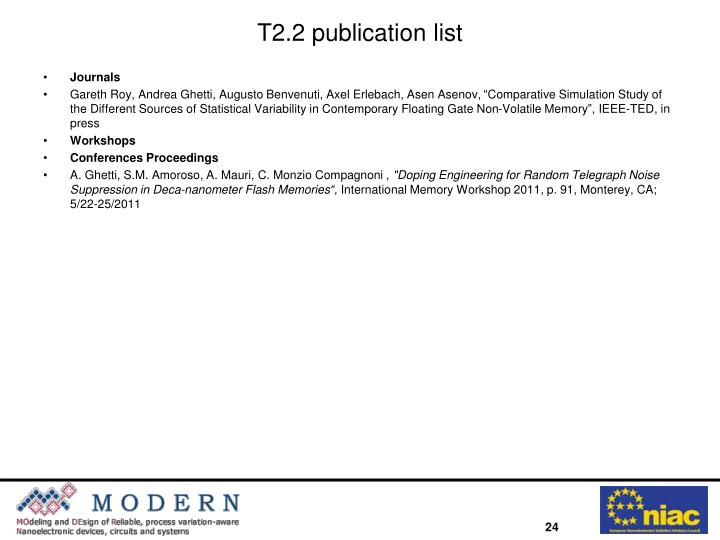 T2.2 publication list