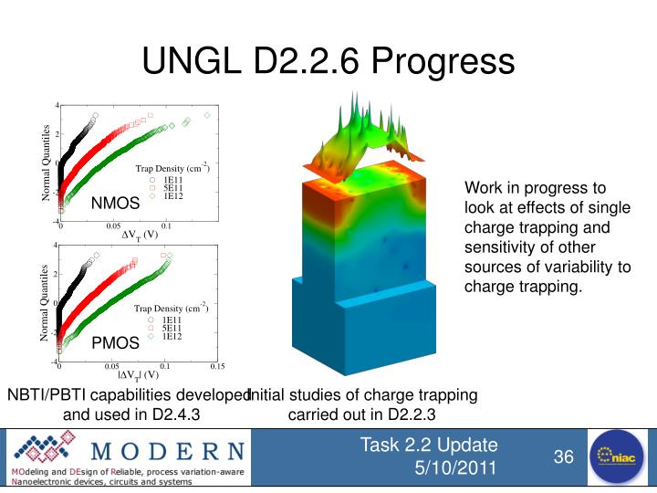 UNGL D2.2.6 Progress