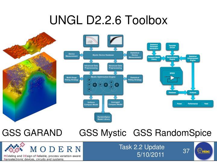 UNGL D2.2.6 Toolbox