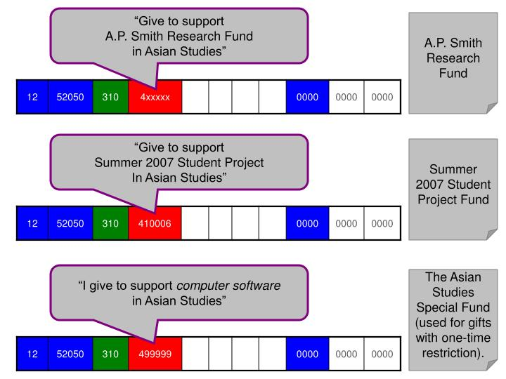 """""""Give to support"""