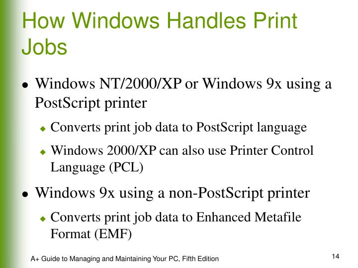 How Windows Handles Print Jobs