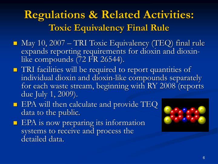 Regulations & Related Activities:
