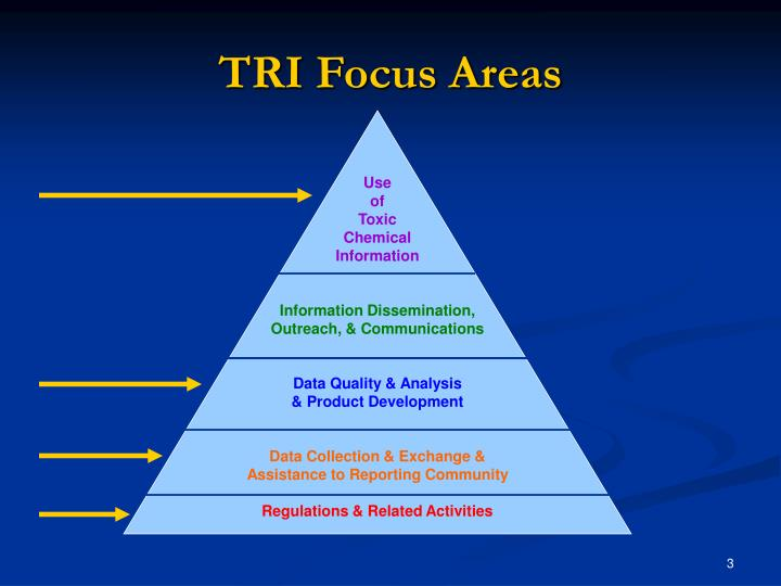 Tri focus areas