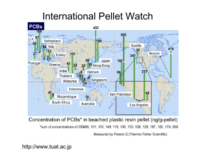 International Pellet Watch