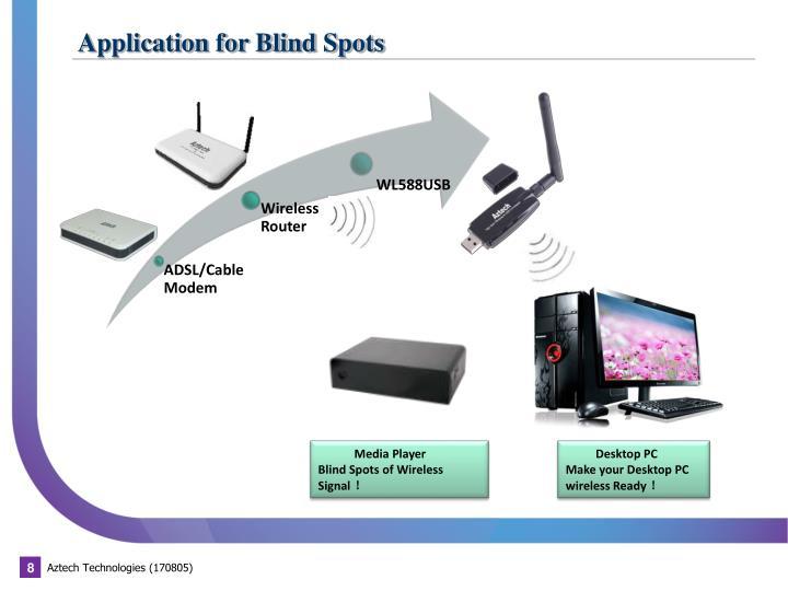 Application for Blind Spots