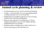 annual cycle planning review