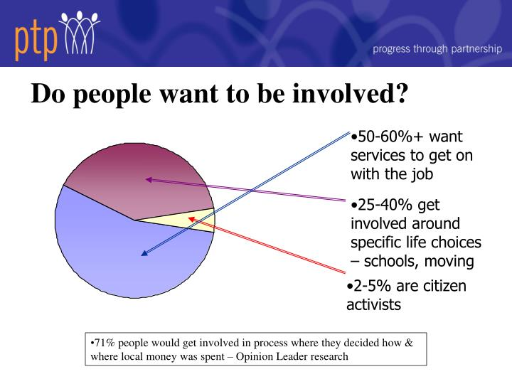 Do people want to be involved?