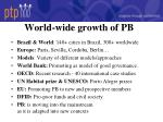 world wide growth of pb