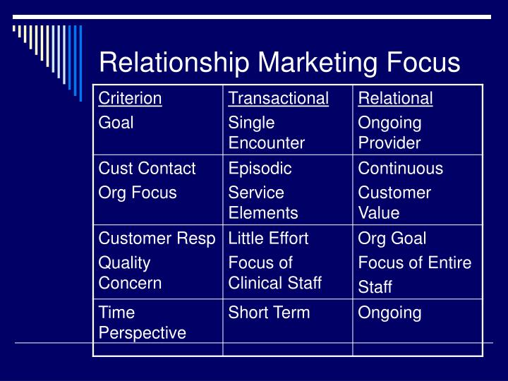 Relationship marketing focus