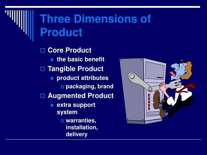 Three Dimensions of Product
