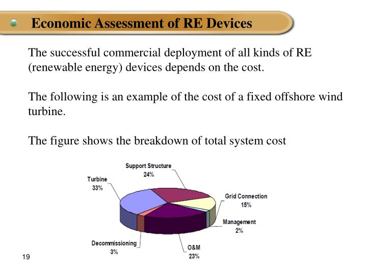 Economic Assessment of RE Devices