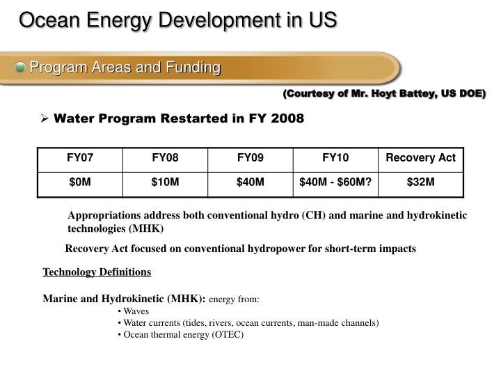 Water Program Restarted in FY 2008