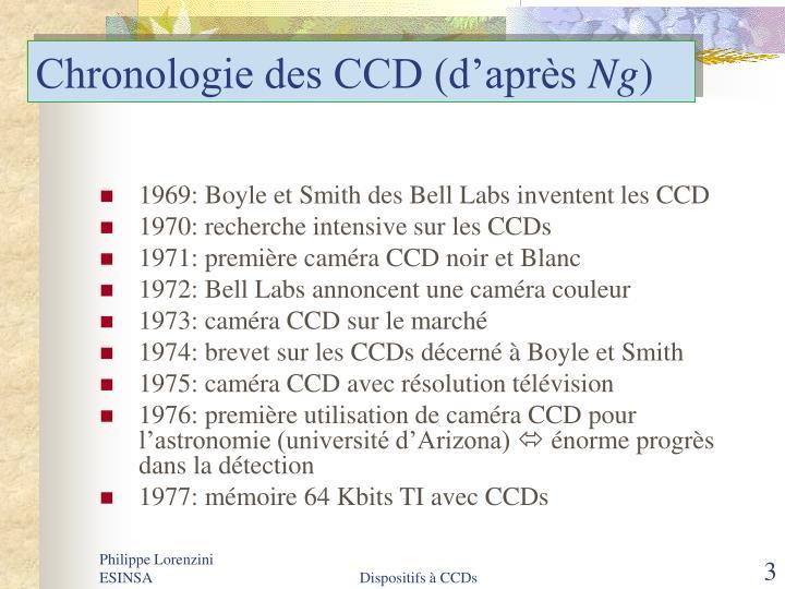 Chronologie des CCD (d'après